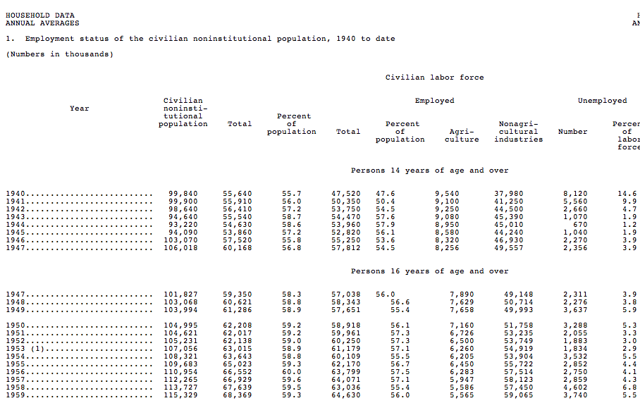 Tables like this are easy for humans, but difficult for machines.